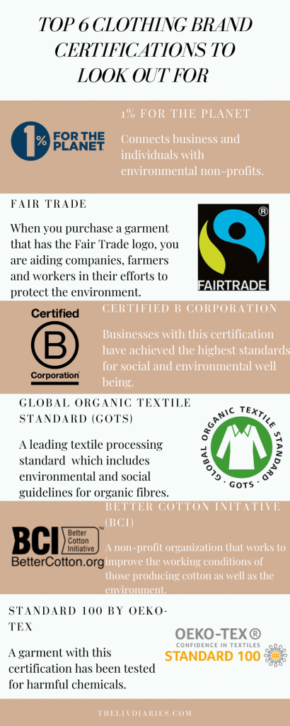 sustainable certifications